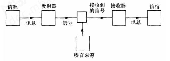 信源名词解释-传播智库